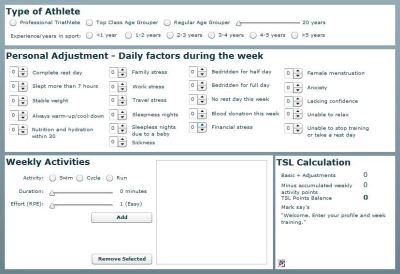 Launch Training Stress Levels Calculator